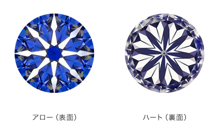 グレーシャスダイヤモンド